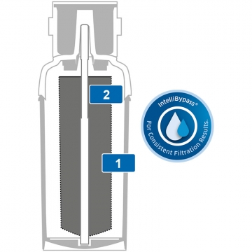 Filtr BRITA Purity C 1000 AC - komplet filtr a hlava